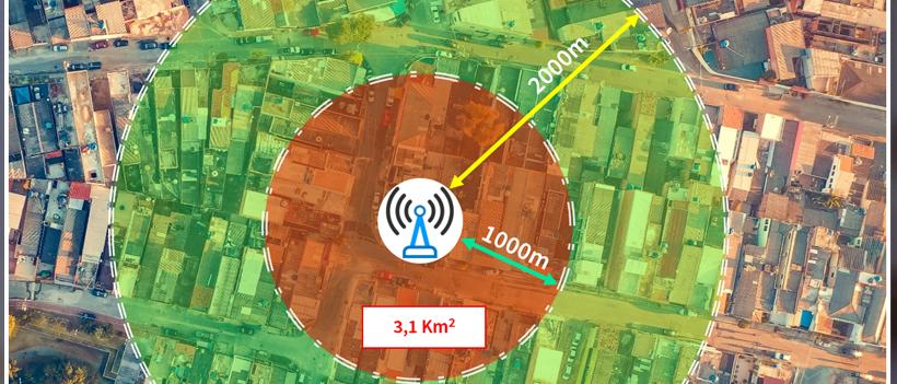 Die Richtige Antennentechnik Für Den Smart Meter Rollout